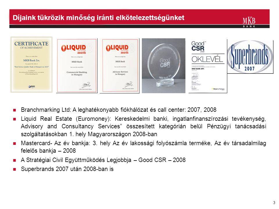 3 Díjaink tükrözik minőség iránti elkötelezettségünket  Branchmarking Ltd: A leghatékonyabb fiókhálózat és call center: 2007, 2008  Liquid Real Esta
