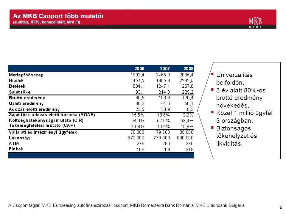 5 A Csoport tagjai: MKB-Euroleasing autófinanszírozási csoport, MKB Romexterra Bank Románia, MKB Unionbank Bulgária Az MKB Csoport főbb mutatói (audit