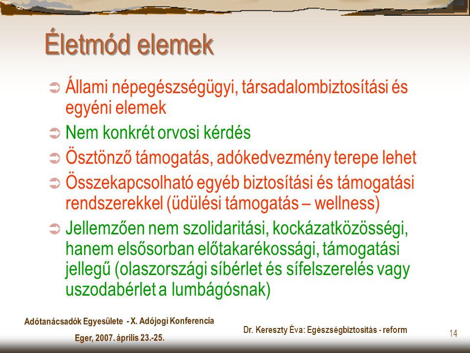 Adótanácsadók Egyesülete - X. Adójogi Konferencia Eger, 2007. április 23.-25. Dr. Kereszty Éva: Egészségbiztosítás - reform 14 Életmód elemek  Állami