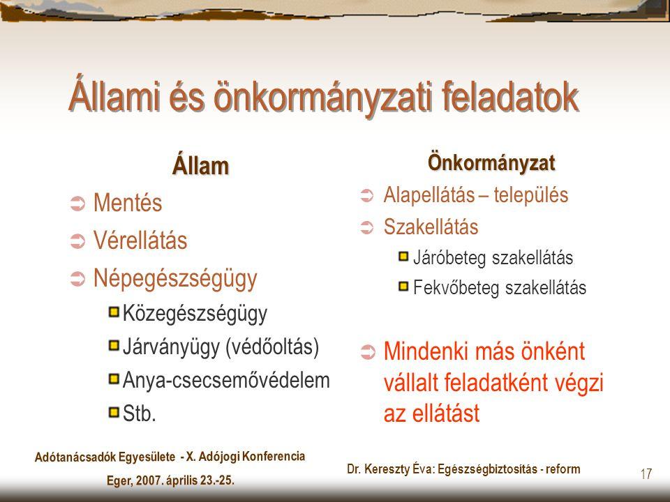 Adótanácsadók Egyesülete - X. Adójogi Konferencia Eger, 2007. április 23.-25. Dr. Kereszty Éva: Egészségbiztosítás - reform 17 Állami és önkormányzati
