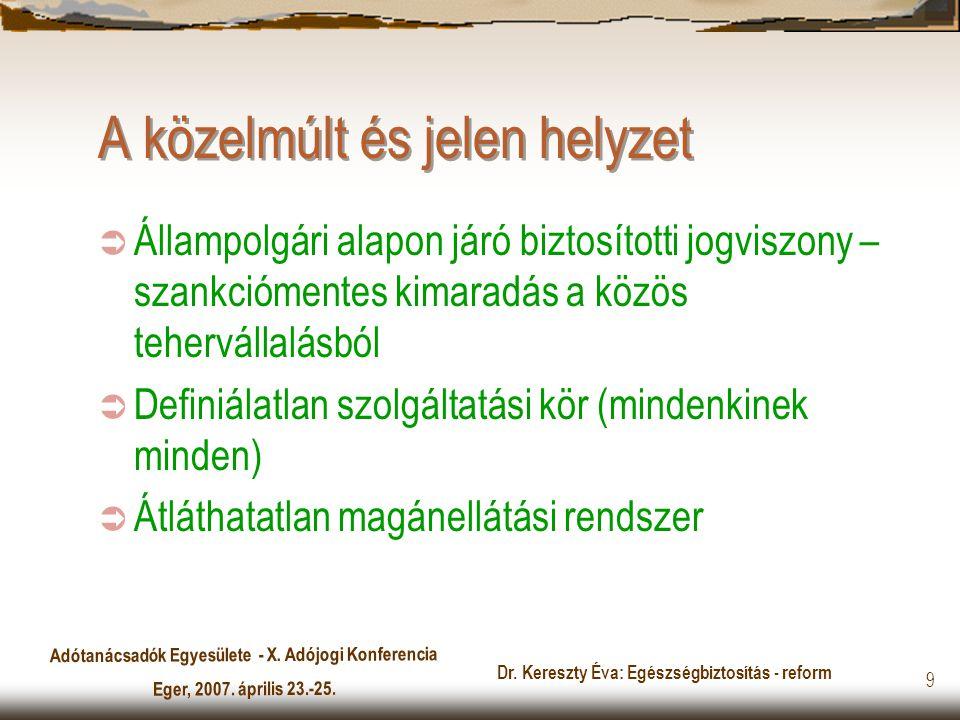 Adótanácsadók Egyesülete - X. Adójogi Konferencia Eger, 2007. április 23.-25. Dr. Kereszty Éva: Egészségbiztosítás - reform 9 A közelmúlt és jelen hel