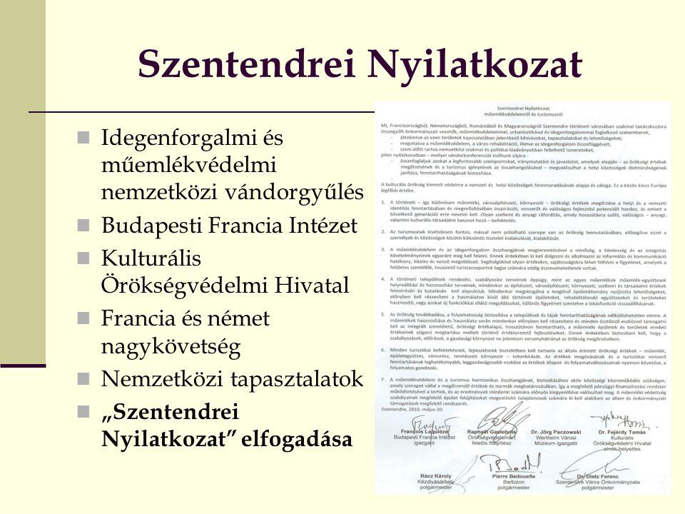 """Szentendrei Nyilatkozat  Idegenforgalmi és műemlékvédelmi nemzetközi vándorgyűlés  Budapesti Francia Intézet  Kulturális Örökségvédelmi Hivatal  Francia és német nagykövetség  Nemzetközi tapasztalatok  """"Szentendrei Nyilatkozat elfogadása"""