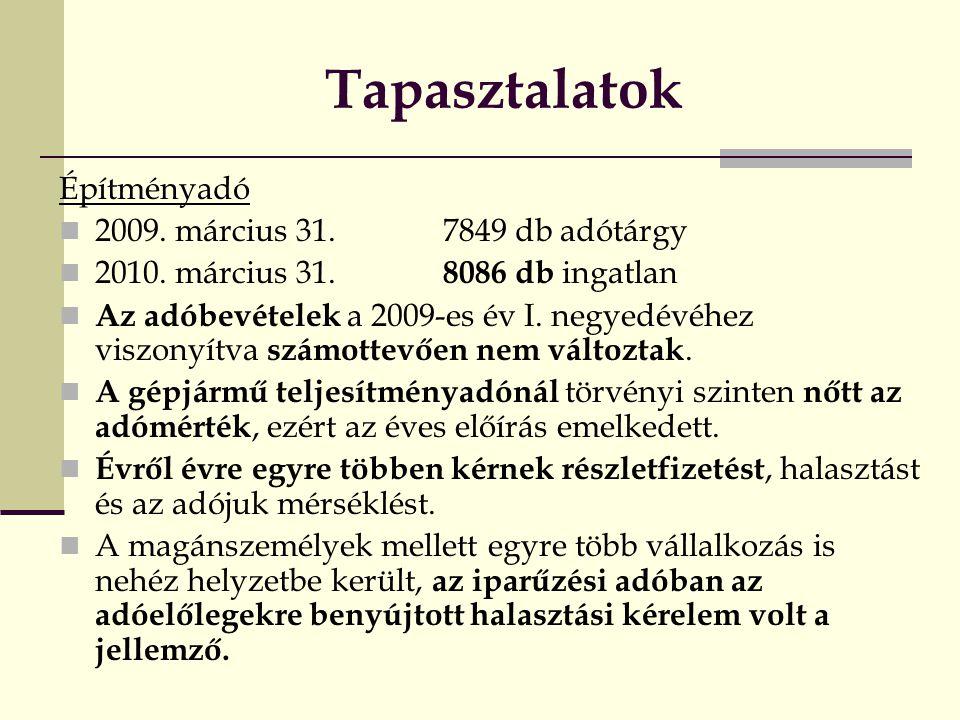 Tapasztalatok Építményadó  2009.március 31.7849 db adótárgy  2010.