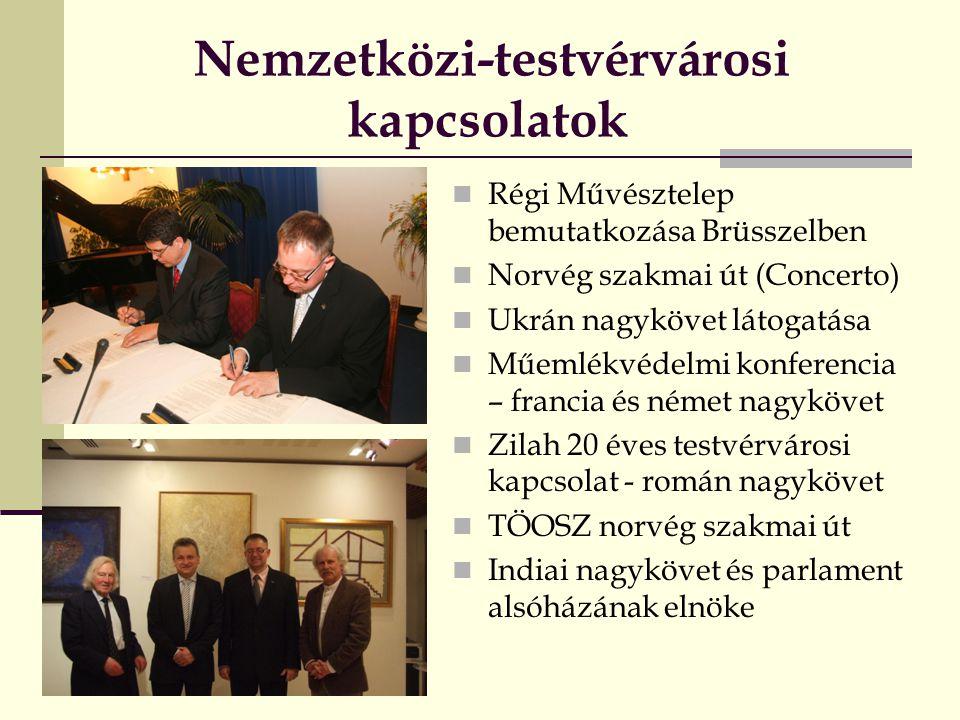 Nemzetközi-testvérvárosi kapcsolatok RRégi Művésztelep bemutatkozása Brüsszelben NNorvég szakmai út (Concerto) UUkrán nagykövet látogatása MMűemlékvédelmi konferencia – francia és német nagykövet ZZilah 20 éves testvérvárosi kapcsolat - román nagykövet TTÖOSZ norvég szakmai út IIndiai nagykövet és parlament alsóházának elnöke