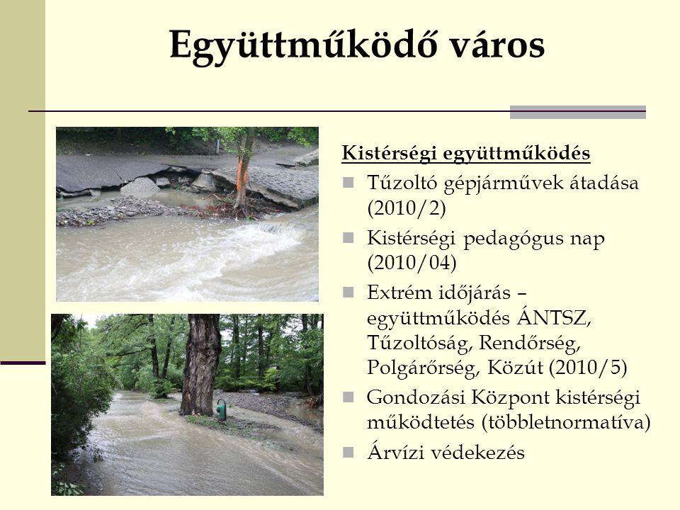 Együttműködő város Kistérségi együttműködés  Tűzoltó gépjárművek átadása (2010/2)  Kistérségi pedagógus nap (2010/04)  Extrém időjárás – együttműködés ÁNTSZ, Tűzoltóság, Rendőrség, Polgárőrség, Közút (2010/5)  Gondozási Központ kistérségi működtetés (többletnormatíva)  Árvízi védekezés