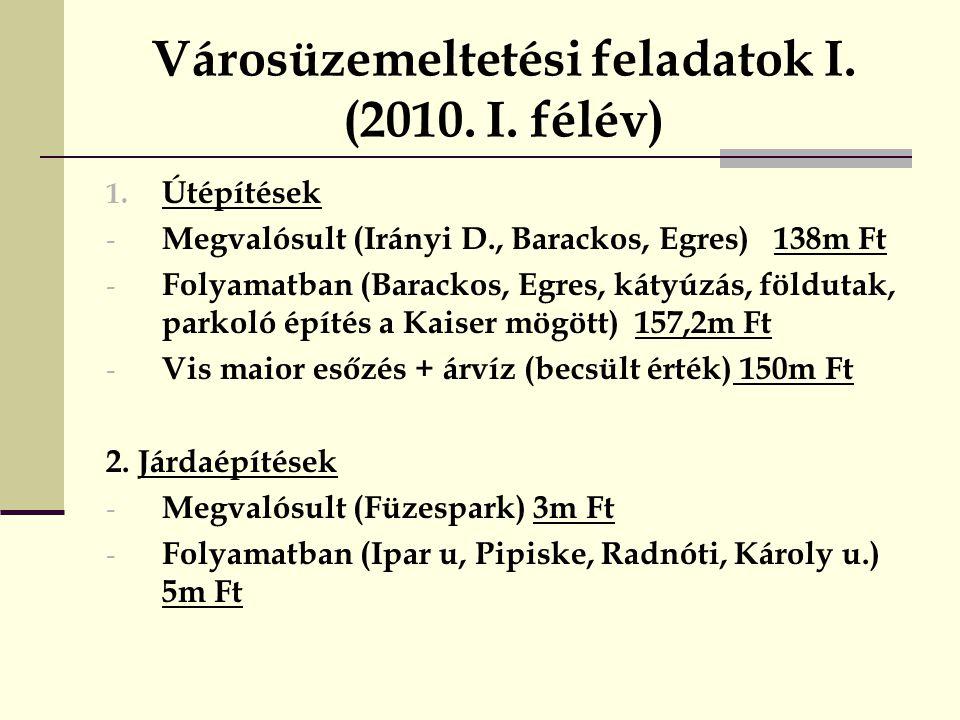Városüzemeltetési feladatok I.(2010. I. félév) 1.