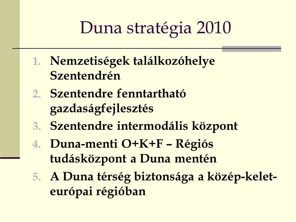 Duna stratégia 2010 1.Nemzetiségek találkozóhelye Szentendrén 2.