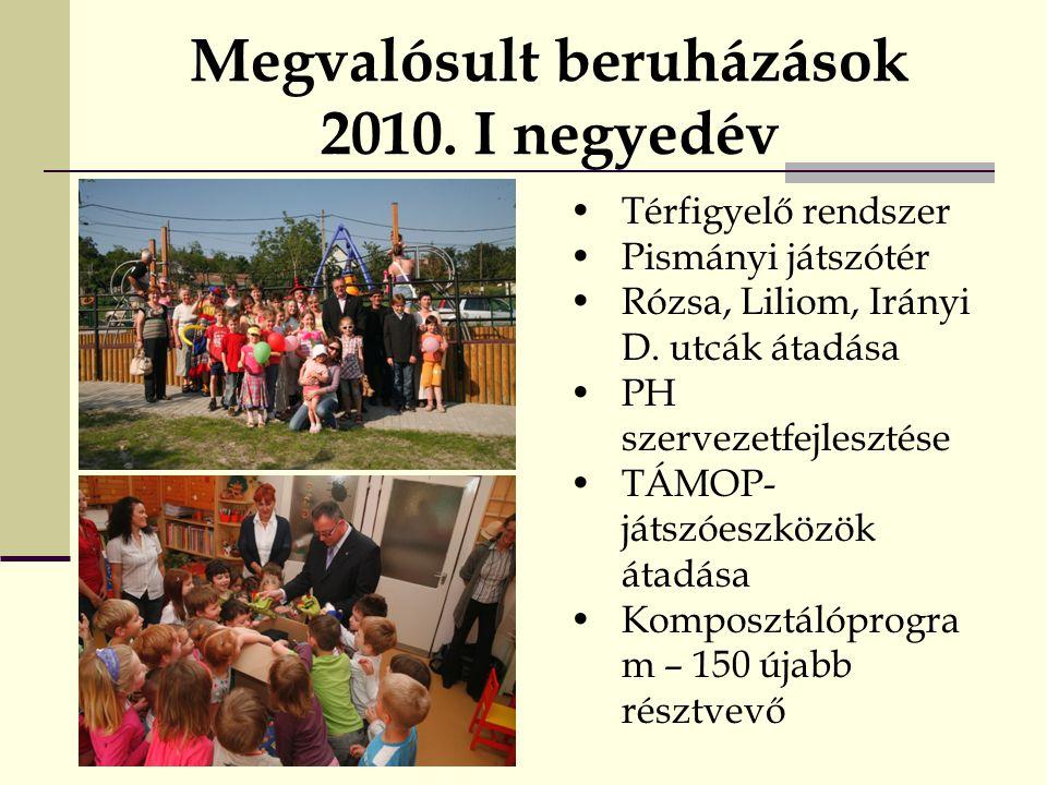 Megvalósult beruházások 2010.