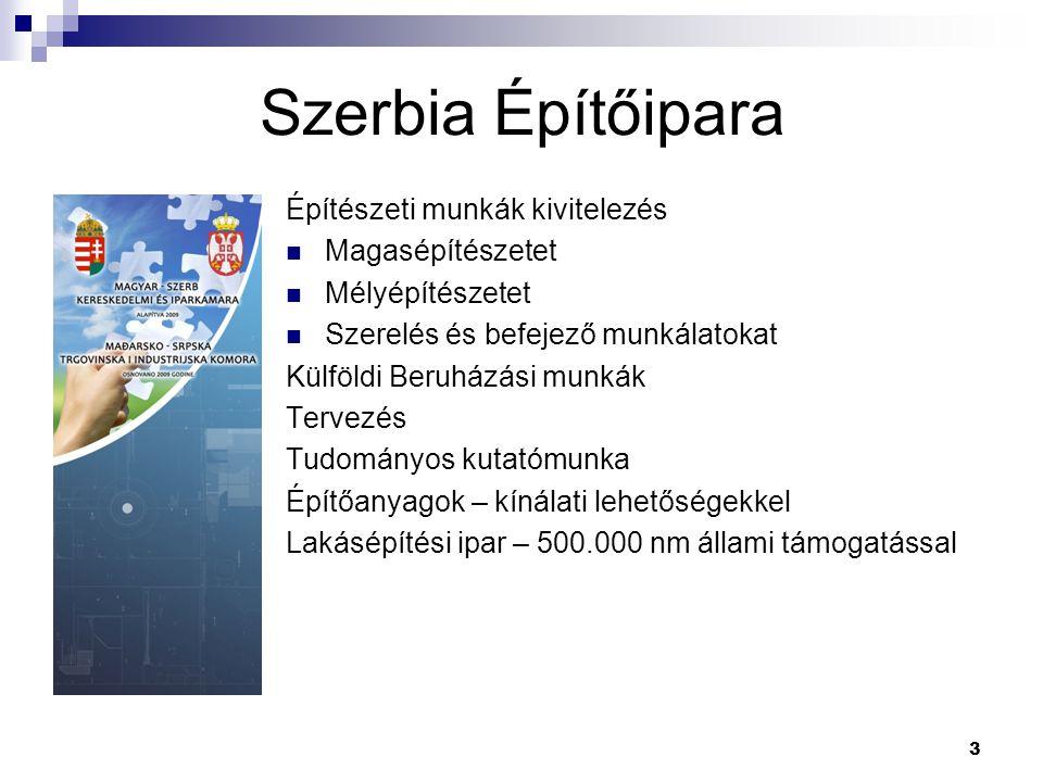3 Szerbia Építőipara Építészeti munkák kivitelezés  Magasépítészetet  Mélyépítészetet  Szerelés és befejező munkálatokat Külföldi Beruházási munkák Tervezés Tudományos kutatómunka Építőanyagok – kínálati lehetőségekkel Lakásépítési ipar – 500.000 nm állami támogatással