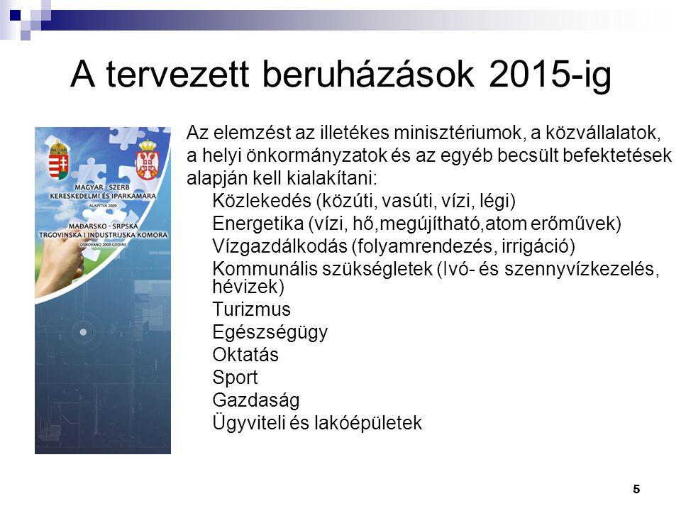 5 A tervezett beruházások 2015-ig Az elemzést az illetékes minisztériumok, a közvállalatok, a helyi önkormányzatok és az egyéb becsült befektetések alapján kell kialakítani: Közlekedés (közúti, vasúti, vízi, légi) Energetika (vízi, hő,megújítható,atom erőművek) Vízgazdálkodás (folyamrendezés, irrigáció) Kommunális szükségletek (Ivó- és szennyvízkezelés, hévizek) Turizmus Egészségügy Oktatás Sport Gazdaság Ügyviteli és lakóépületek
