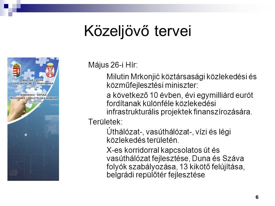 6 Közeljövő tervei Május 26-i Hír: Milutin Mrkonjić köztársasági közlekedési és közműfejlesztési miniszter: a következő 10 évben, évi egymilliárd eurót fordítanak különféle közlekedési infrastrukturális projektek finanszírozására.