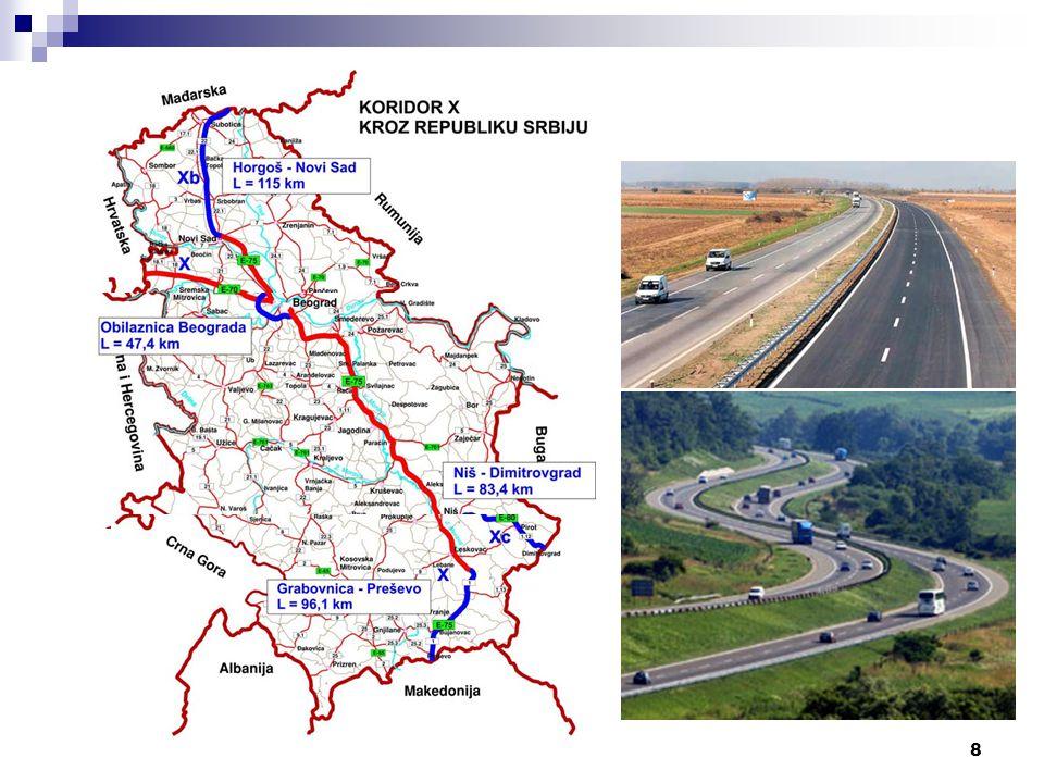 9 A vasúti infrastruktúra fejlesztésének tervezete a Szerbián a 10-es Korridoron Belgrád-Sid-Horvátország határ Belgrád-Újvidék-Szabadka-Magyarország határ Belgrád-Nis Nis-Presevo Macedónia határ Nis-Dimitrovgrad-Bulgária határ Földrajzi helyzete és a domborzatos vidék miatt fontos helyet foglalnak el az európai vasúti rendszerben, mert biztosítják a legracionálisabb tranzit kapcsolatokat Kelet és Nyugat, Észak és Dél között Megtalálhatóak minden európai tervben, megegyezésben a fejlesztési programban teljes költségvetése 4,6 milliárd euró
