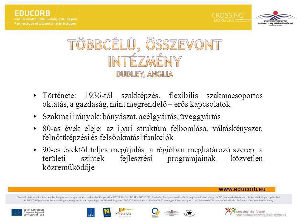 www.educorb.eu •Szakképzés: építőipari, kereskedelmi, gépjármű szerelés, javítás, karbantartás, kereskedelem, adminisztráció, IKT alkalmazás, fodrász, szépségápolás, gyermekgondozás stb.