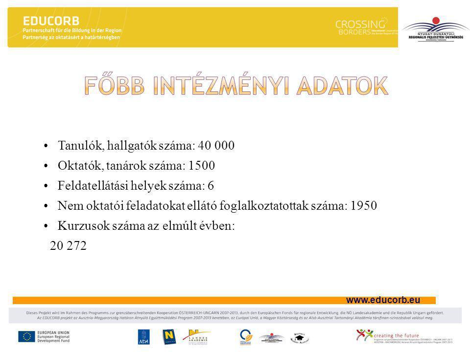 www.educorb.eu •Tanulók, hallgatók száma: 40 000 •Oktatók, tanárok száma: 1500 •Feldatellátási helyek száma: 6 •Nem oktatói feladatokat ellátó foglalkoztatottak száma: 1950 •Kurzusok száma az elmúlt évben: 20 272