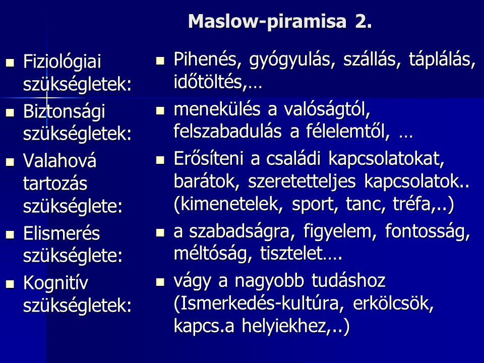 Maslow-piramisa 2.