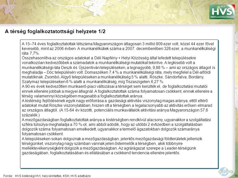 18 A 15–74 éves foglalkoztatottak létszáma Magyarországon átlagosan 3 millió 909 ezer volt, közel 44 ezer fővel kevesebb, mint az 2006 évben.