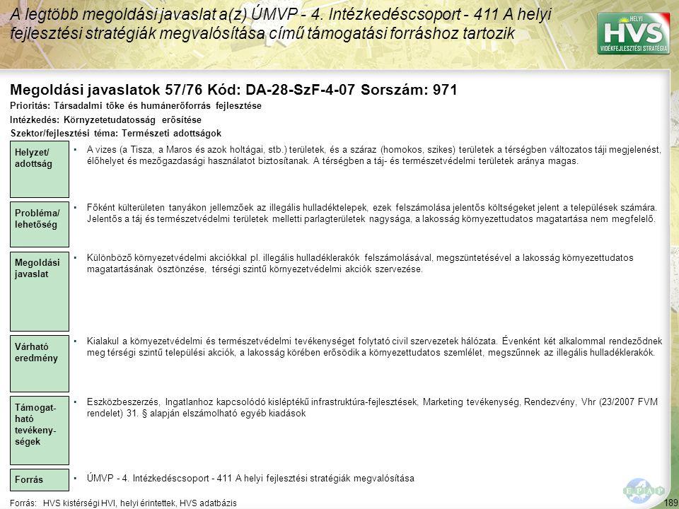 A legtöbb megoldási javaslat a(z) ÚMVP - 4. Intézkedéscsoport - 411 A helyi fejlesztési stratégiák megvalósítása című támogatási forráshoz tartozik 18