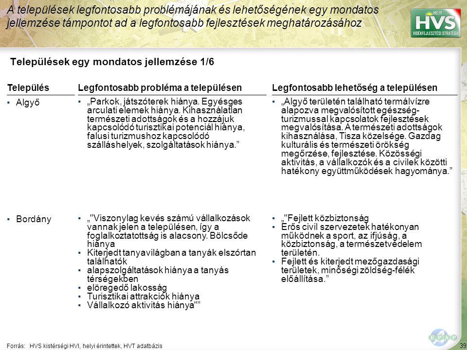 39 Települések egy mondatos jellemzése 1/6 A települések legfontosabb problémájának és lehetőségének egy mondatos jellemzése támpontot ad a legfontosa