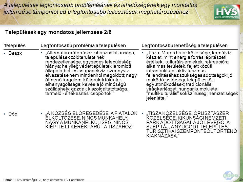 """40 Települések egy mondatos jellemzése 2/6 A települések legfontosabb problémájának és lehetőségének egy mondatos jellemzése támpontot ad a legfontosabb fejlesztések meghatározásához Forrás:HVS kistérségi HVI, helyi érintettek, HVT adatbázis TelepülésLegfontosabb probléma a településen ▪Deszk ▪""""Alternatív erőforrások kihasználatlansága; települések zöldterületeinek rendezetlensége, egységes településkép hiánya; helyileg védett épületek leromlott állapota,bel- és csapadékvíz, szennyvíz elvezetése nem mindenhol megoldott; nagy átmenő forgalom, külterületi földutak elhanyagoltsága; kevés a jó minőségű szálláshely; gazdák kiszolgáltatottsága, termelői- értékesítési csoportok ▪Dóc ▪""""A KÖZSÉG ELÖREGEDÉSE, A FIATALOK ELKÖLTÖZÉSE, NINCS MUNKAHELY, NAGY A MUNKANÉLKÜLISÉG, NINCS KIÉPÍTETT KERÉKPÁRÚT A TISZÁHOZ Legfontosabb lehetőség a településen ▪""""Tisza, Maros határ közelsége; termálvíz készlet, mint energia forrás; építészeti értékek, kulturális emlékek; rekreációra alkalmas területek."""