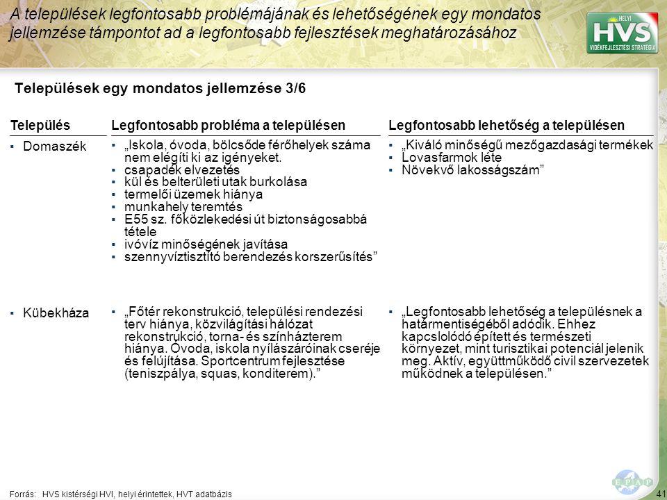 41 Települések egy mondatos jellemzése 3/6 A települések legfontosabb problémájának és lehetőségének egy mondatos jellemzése támpontot ad a legfontosa