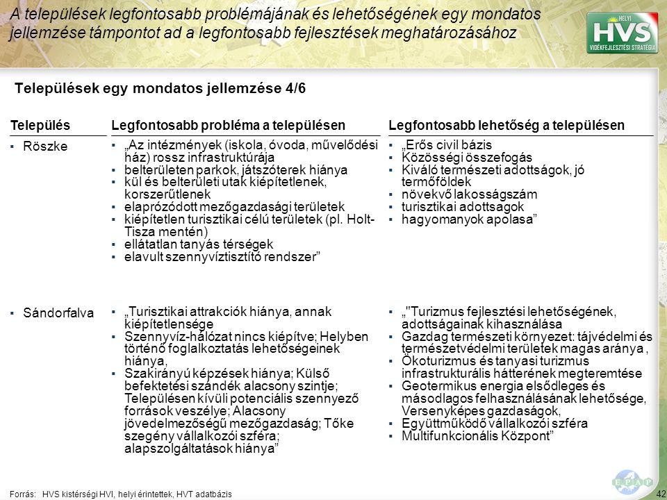 """42 Települések egy mondatos jellemzése 4/6 A települések legfontosabb problémájának és lehetőségének egy mondatos jellemzése támpontot ad a legfontosabb fejlesztések meghatározásához Forrás:HVS kistérségi HVI, helyi érintettek, HVT adatbázis TelepülésLegfontosabb probléma a településen ▪Röszke ▪""""Az intézmények (iskola, óvoda, művelődési ház) rossz infrastruktúrája ▪belterületen parkok, játszóterek hiánya ▪kül és belterületi utak kiépítetlenek, korszerűtlenek ▪elaprózódott mezőgazdasági területek ▪kiépítetlen turisztikai célú területek (pl."""