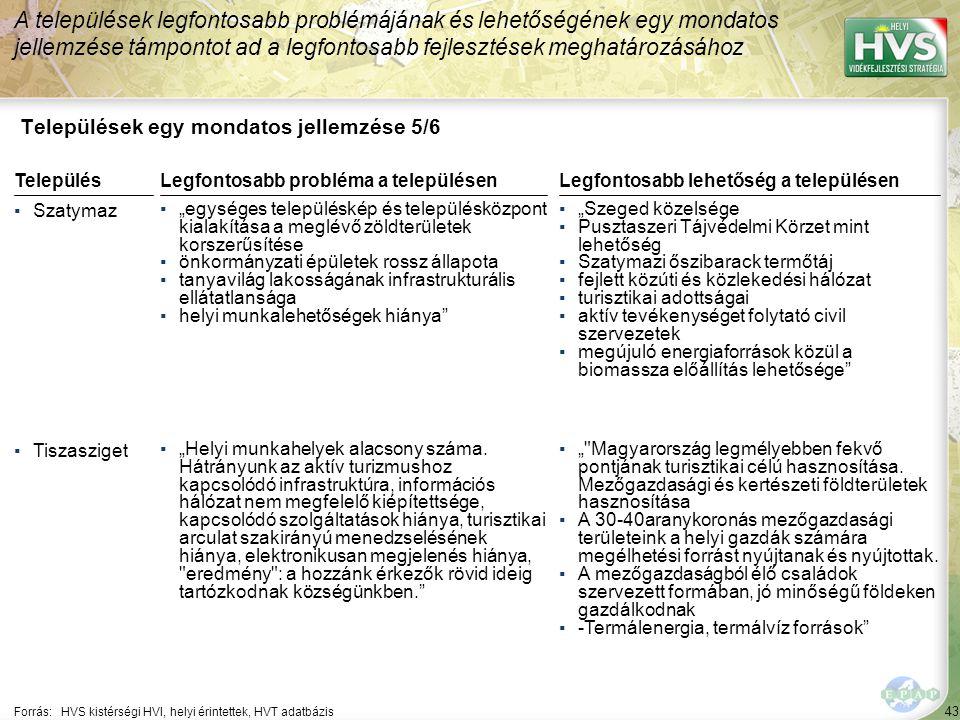 """43 Települések egy mondatos jellemzése 5/6 A települések legfontosabb problémájának és lehetőségének egy mondatos jellemzése támpontot ad a legfontosabb fejlesztések meghatározásához Forrás:HVS kistérségi HVI, helyi érintettek, HVT adatbázis TelepülésLegfontosabb probléma a településen ▪Szatymaz ▪""""egységes településkép és településközpont kialakítása a meglévő zöldterületek korszerűsítése ▪önkormányzati épületek rossz állapota ▪tanyavilág lakosságának infrastrukturális ellátatlansága ▪helyi munkalehetőségek hiánya ▪Tiszasziget ▪""""Helyi munkahelyek alacsony száma."""