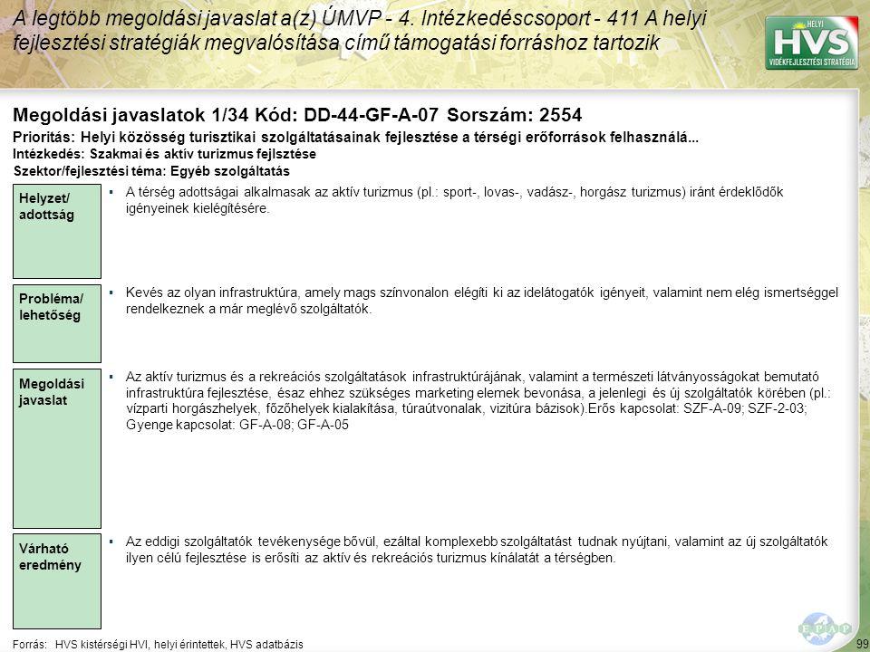 99 Forrás:HVS kistérségi HVI, helyi érintettek, HVS adatbázis Megoldási javaslatok 1/34 Kód: DD-44-GF-A-07 Sorszám: 2554 A legtöbb megoldási javaslat a(z) ÚMVP - 4.