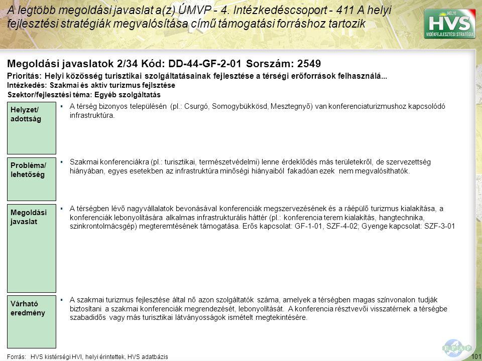 101 Forrás:HVS kistérségi HVI, helyi érintettek, HVS adatbázis Megoldási javaslatok 2/34 Kód: DD-44-GF-2-01 Sorszám: 2549 A legtöbb megoldási javaslat a(z) ÚMVP - 4.