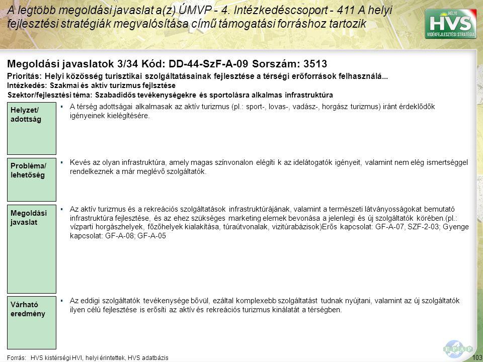 103 Forrás:HVS kistérségi HVI, helyi érintettek, HVS adatbázis Megoldási javaslatok 3/34 Kód: DD-44-SzF-A-09 Sorszám: 3513 A legtöbb megoldási javasla