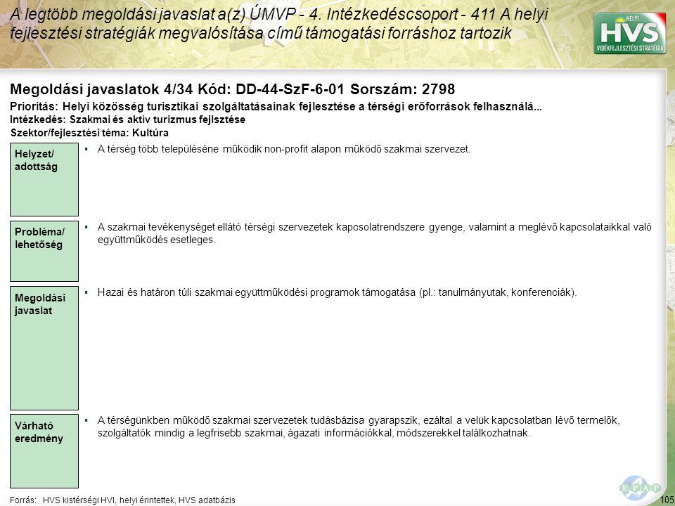 105 Forrás:HVS kistérségi HVI, helyi érintettek, HVS adatbázis Megoldási javaslatok 4/34 Kód: DD-44-SzF-6-01 Sorszám: 2798 A legtöbb megoldási javasla