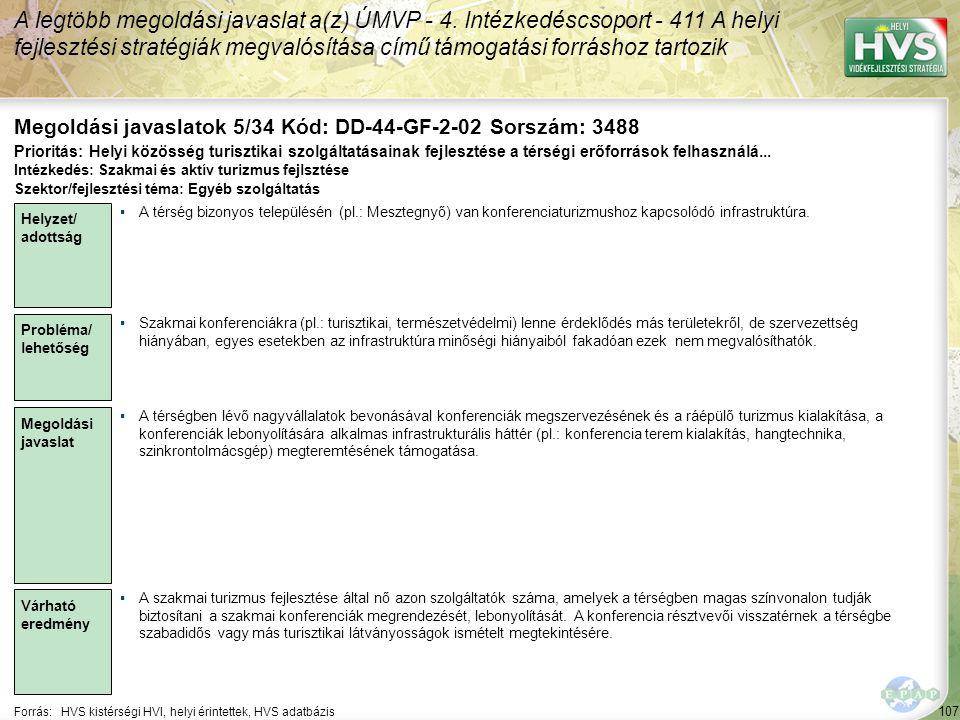 107 Forrás:HVS kistérségi HVI, helyi érintettek, HVS adatbázis Megoldási javaslatok 5/34 Kód: DD-44-GF-2-02 Sorszám: 3488 A legtöbb megoldási javaslat a(z) ÚMVP - 4.