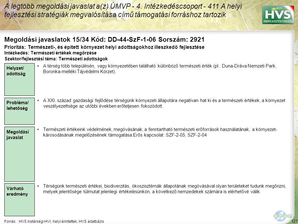 127 Forrás:HVS kistérségi HVI, helyi érintettek, HVS adatbázis Megoldási javaslatok 15/34 Kód: DD-44-SzF-1-06 Sorszám: 2921 A legtöbb megoldási javaslat a(z) ÚMVP - 4.