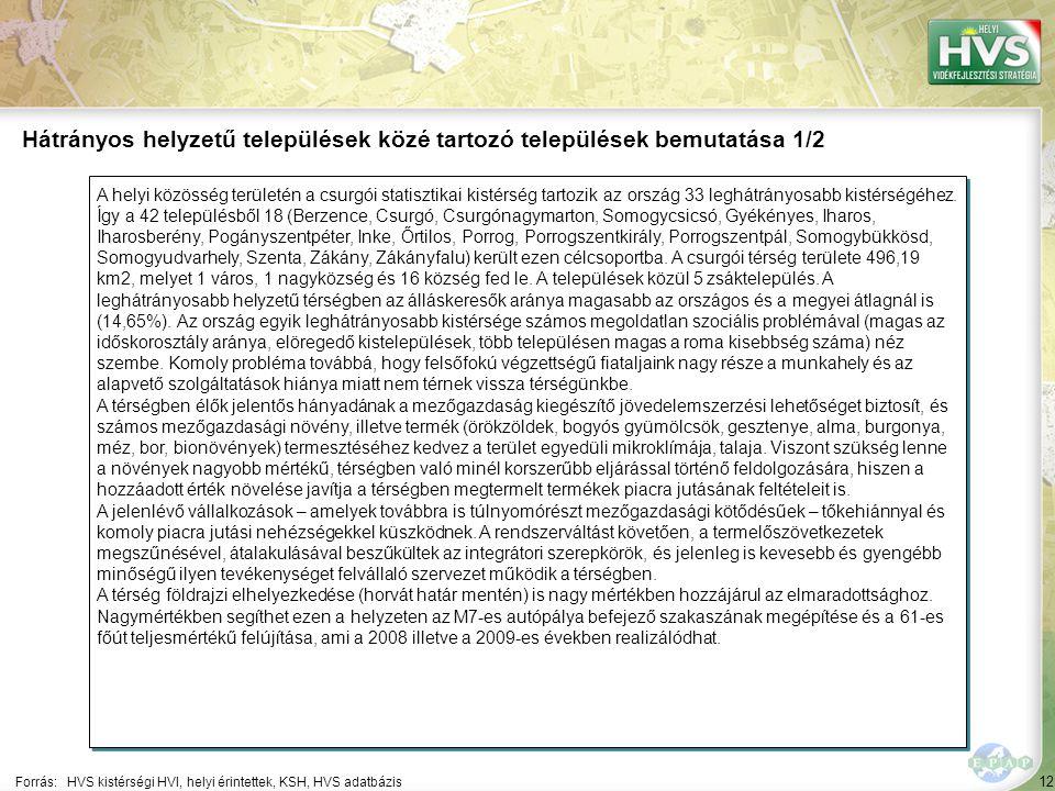 12 A helyi közösség területén a csurgói statisztikai kistérség tartozik az ország 33 leghátrányosabb kistérségéhez. Így a 42 településből 18 (Berzence