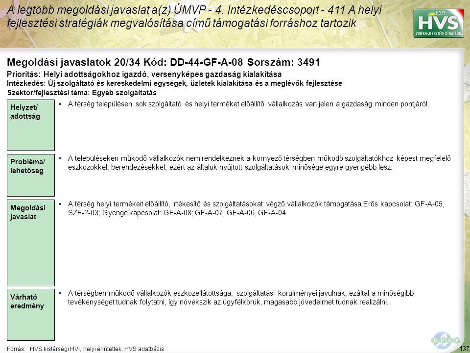 137 Forrás:HVS kistérségi HVI, helyi érintettek, HVS adatbázis Megoldási javaslatok 20/34 Kód: DD-44-GF-A-08 Sorszám: 3491 A legtöbb megoldási javaslat a(z) ÚMVP - 4.