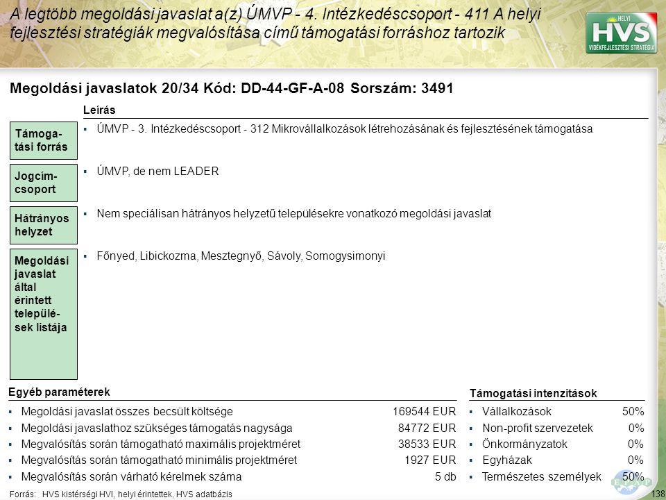 138 Forrás:HVS kistérségi HVI, helyi érintettek, HVS adatbázis A legtöbb megoldási javaslat a(z) ÚMVP - 4. Intézkedéscsoport - 411 A helyi fejlesztési