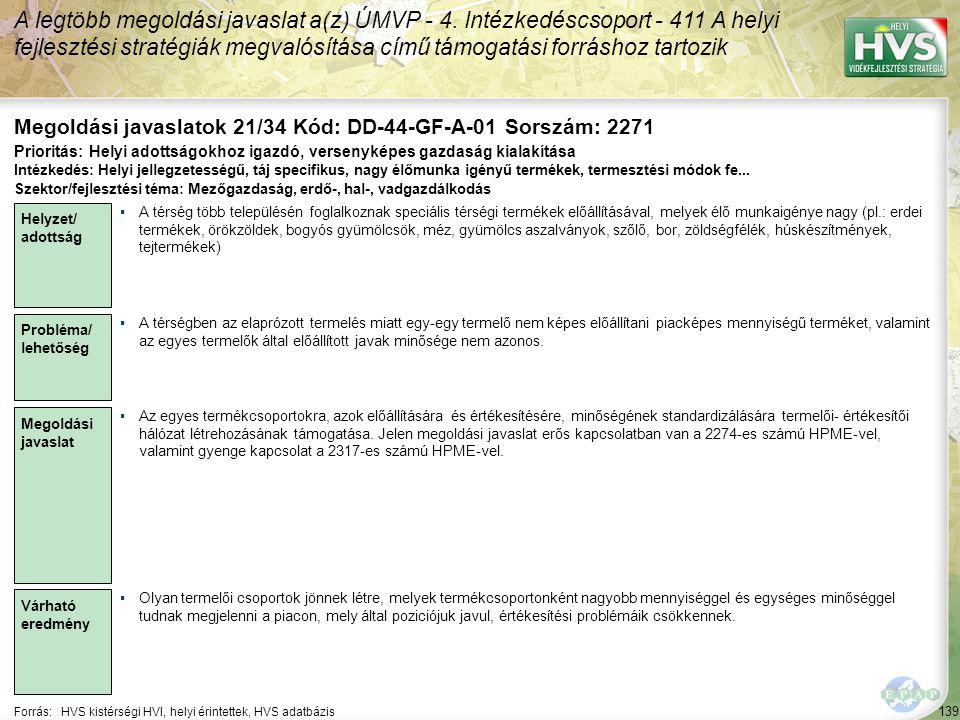 139 Forrás:HVS kistérségi HVI, helyi érintettek, HVS adatbázis Megoldási javaslatok 21/34 Kód: DD-44-GF-A-01 Sorszám: 2271 A legtöbb megoldási javaslat a(z) ÚMVP - 4.