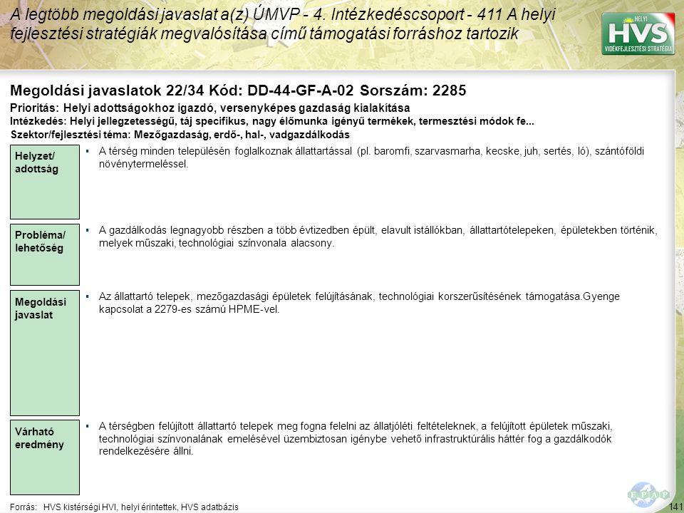 141 Forrás:HVS kistérségi HVI, helyi érintettek, HVS adatbázis Megoldási javaslatok 22/34 Kód: DD-44-GF-A-02 Sorszám: 2285 A legtöbb megoldási javaslat a(z) ÚMVP - 4.