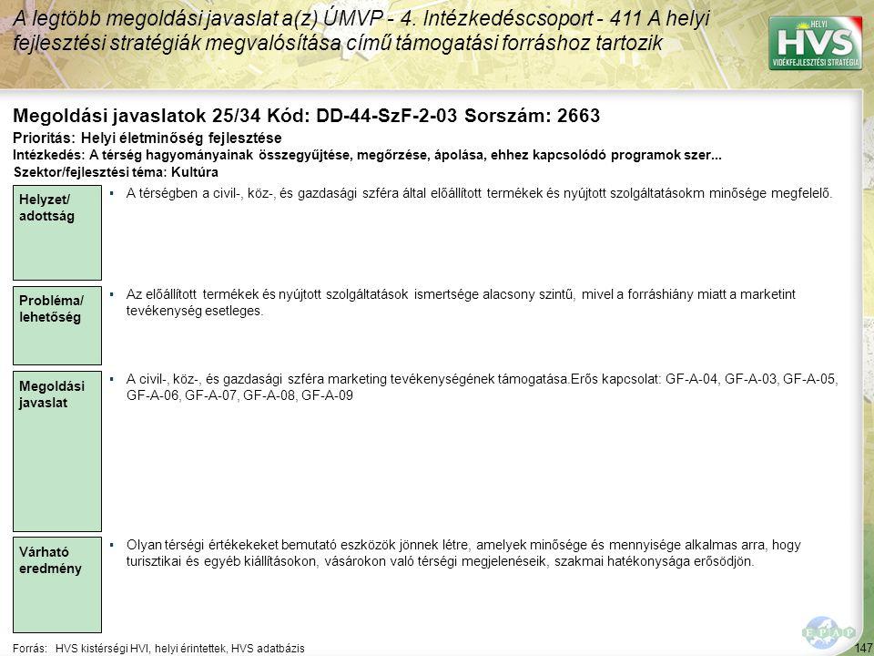 147 Forrás:HVS kistérségi HVI, helyi érintettek, HVS adatbázis Megoldási javaslatok 25/34 Kód: DD-44-SzF-2-03 Sorszám: 2663 A legtöbb megoldási javaslat a(z) ÚMVP - 4.