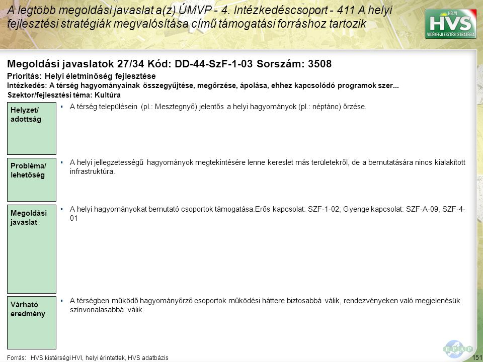 151 Forrás:HVS kistérségi HVI, helyi érintettek, HVS adatbázis Megoldási javaslatok 27/34 Kód: DD-44-SzF-1-03 Sorszám: 3508 A legtöbb megoldási javaslat a(z) ÚMVP - 4.