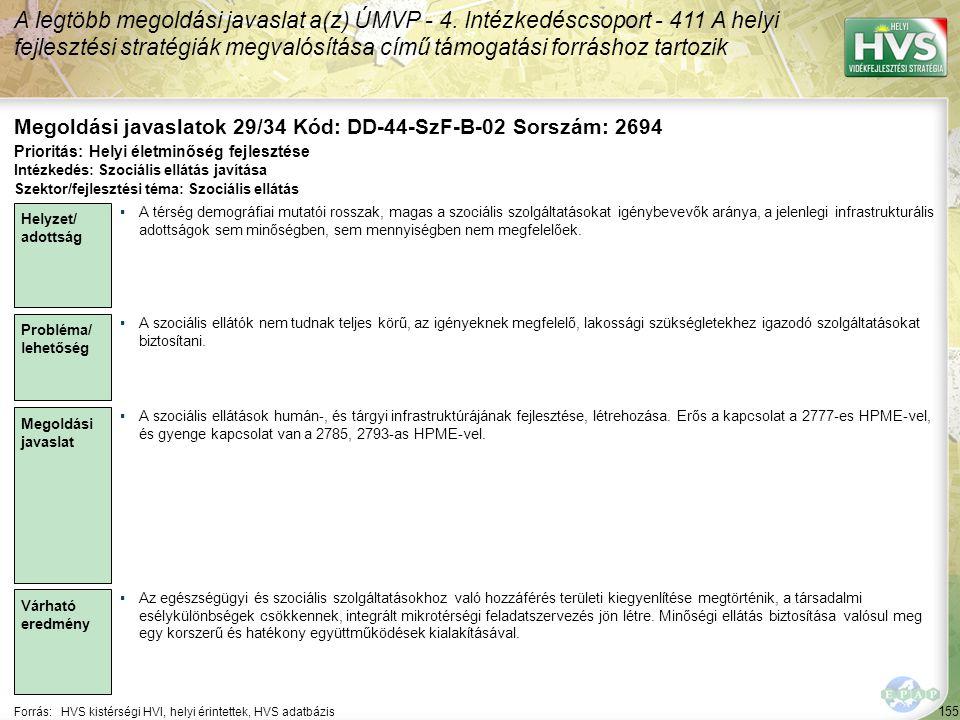 155 Forrás:HVS kistérségi HVI, helyi érintettek, HVS adatbázis Megoldási javaslatok 29/34 Kód: DD-44-SzF-B-02 Sorszám: 2694 A legtöbb megoldási javaslat a(z) ÚMVP - 4.