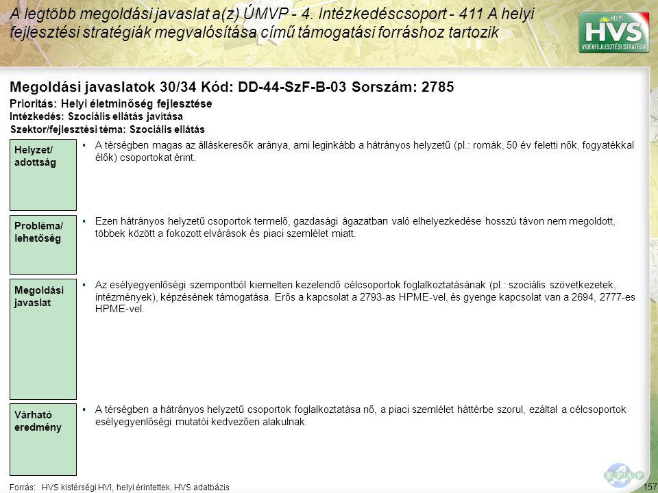 157 Forrás:HVS kistérségi HVI, helyi érintettek, HVS adatbázis Megoldási javaslatok 30/34 Kód: DD-44-SzF-B-03 Sorszám: 2785 A legtöbb megoldási javaslat a(z) ÚMVP - 4.