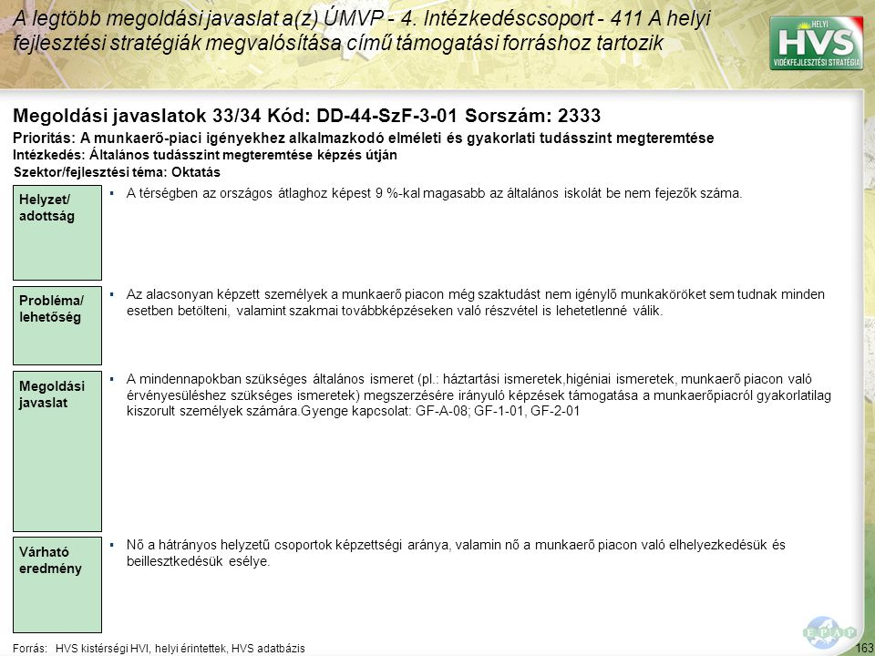 163 Forrás:HVS kistérségi HVI, helyi érintettek, HVS adatbázis Megoldási javaslatok 33/34 Kód: DD-44-SzF-3-01 Sorszám: 2333 A legtöbb megoldási javaslat a(z) ÚMVP - 4.