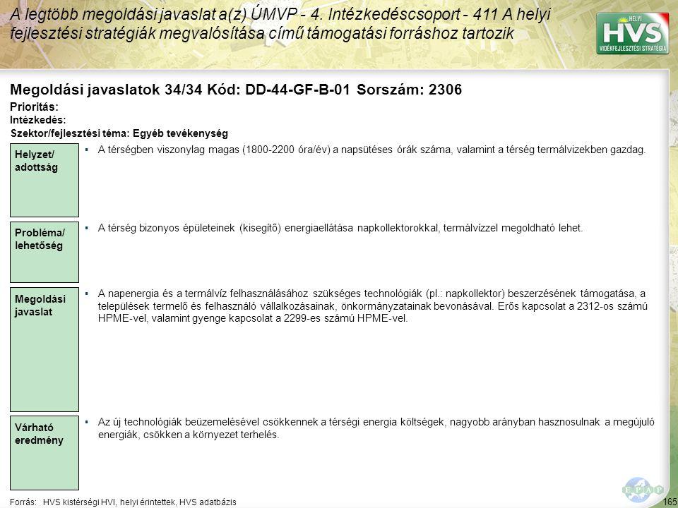 165 Forrás:HVS kistérségi HVI, helyi érintettek, HVS adatbázis Megoldási javaslatok 34/34 Kód: DD-44-GF-B-01 Sorszám: 2306 A legtöbb megoldási javaslat a(z) ÚMVP - 4.