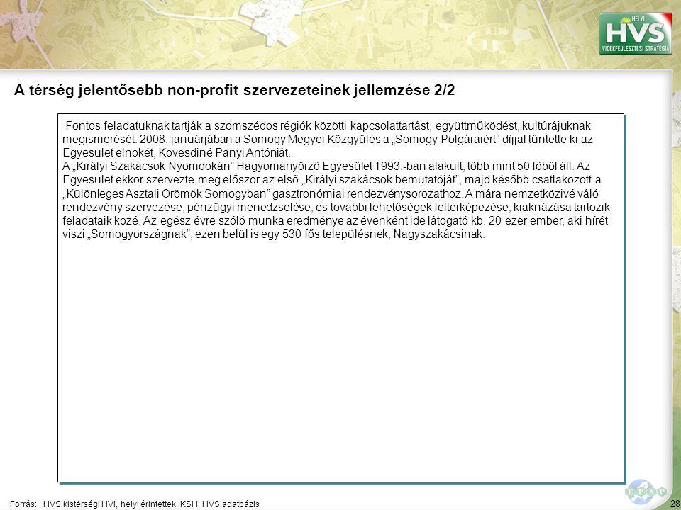 28 Fontos feladatuknak tartják a szomszédos régiók közötti kapcsolattartást, együttműködést, kultúrájuknak megismerését. 2008. januárjában a Somogy Me