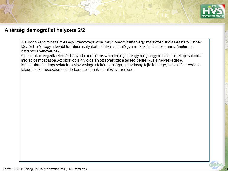 33 Csurgón két gimnázium és egy szakközépiskola, míg Somogyzsitfán egy szakközépiskola található.