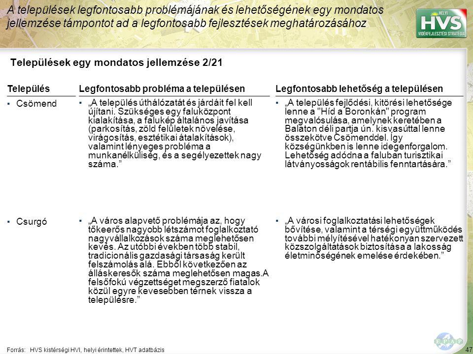 """47 Települések egy mondatos jellemzése 2/21 A települések legfontosabb problémájának és lehetőségének egy mondatos jellemzése támpontot ad a legfontosabb fejlesztések meghatározásához Forrás:HVS kistérségi HVI, helyi érintettek, HVT adatbázis TelepülésLegfontosabb probléma a településen ▪Csömend ▪""""A település úthálózatát és járdáit fel kell újítani."""