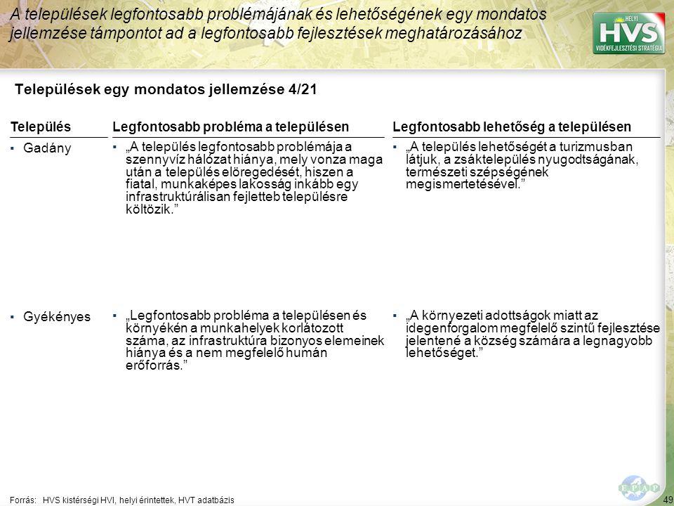 """49 Települések egy mondatos jellemzése 4/21 A települések legfontosabb problémájának és lehetőségének egy mondatos jellemzése támpontot ad a legfontosabb fejlesztések meghatározásához Forrás:HVS kistérségi HVI, helyi érintettek, HVT adatbázis TelepülésLegfontosabb probléma a településen ▪Gadány ▪""""A település legfontosabb problémája a szennyvíz hálózat hiánya, mely vonza maga után a település elöregedését, hiszen a fiatal, munkaképes lakosság inkább egy infrastruktúrálisan fejletteb településre költözik. ▪Gyékényes ▪""""Legfontosabb probléma a településen és környékén a munkahelyek korlátozott száma, az infrastruktúra bizonyos elemeinek hiánya és a nem megfelelő humán erőforrás. Legfontosabb lehetőség a településen ▪""""A település lehetőségét a turizmusban látjuk, a zsáktelepülés nyugodtságának, természeti szépségének megismertetésével. ▪""""A környezeti adottságok miatt az idegenforgalom megfelelő szintű fejlesztése jelentené a község számára a legnagyobb lehetőséget."""