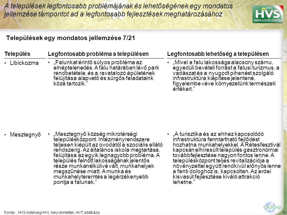 """52 Települések egy mondatos jellemzése 7/21 A települések legfontosabb problémájának és lehetőségének egy mondatos jellemzése támpontot ad a legfontosabb fejlesztések meghatározásához Forrás:HVS kistérségi HVI, helyi érintettek, HVT adatbázis TelepülésLegfontosabb probléma a településen ▪Libickozma ▪""""Falunkat érintő súlyos probléma az elnéptelenedés."""