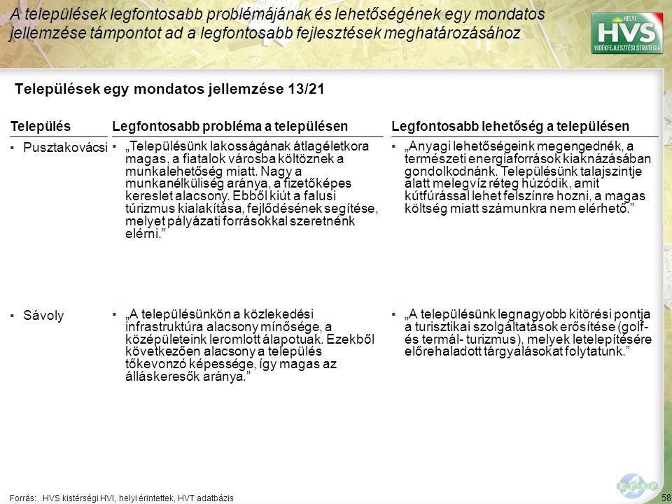 58 Települések egy mondatos jellemzése 13/21 A települések legfontosabb problémájának és lehetőségének egy mondatos jellemzése támpontot ad a legfonto
