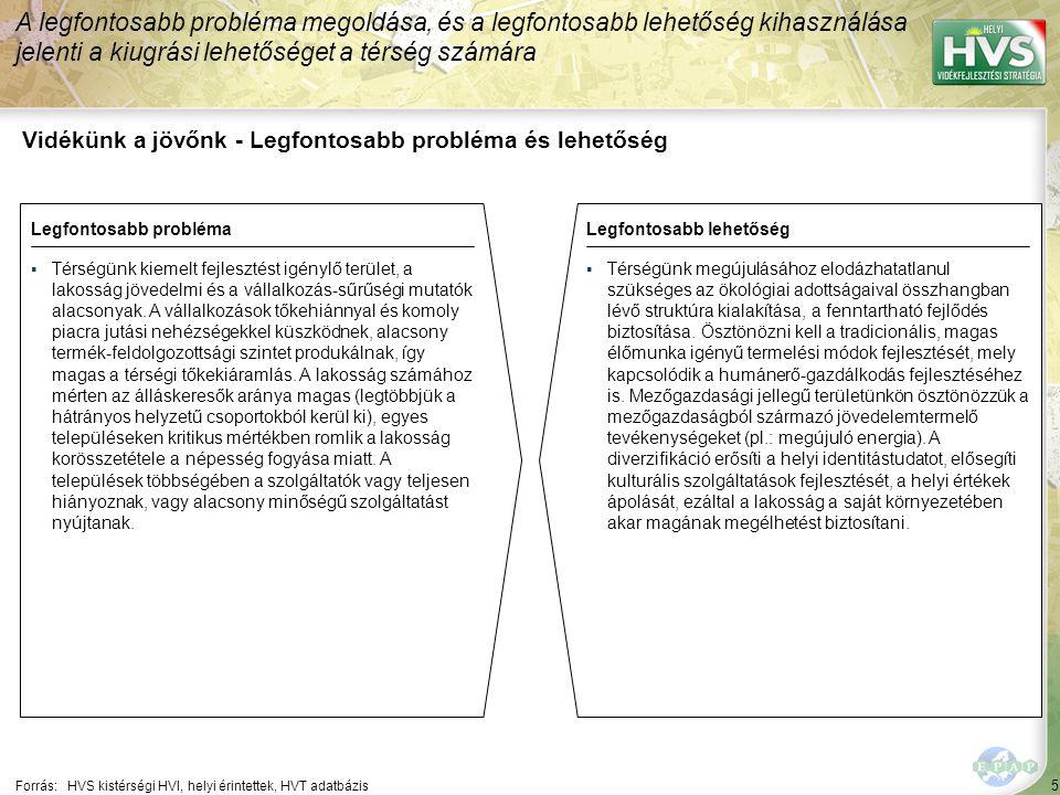 156 Forrás:HVS kistérségi HVI, helyi érintettek, HVS adatbázis A legtöbb megoldási javaslat a(z) ÚMVP - 4.